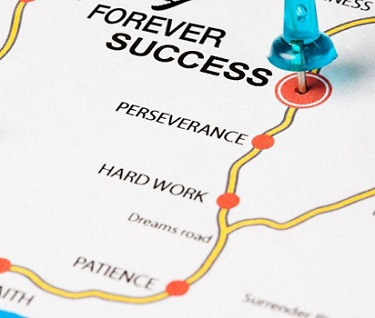 Forever Success Road